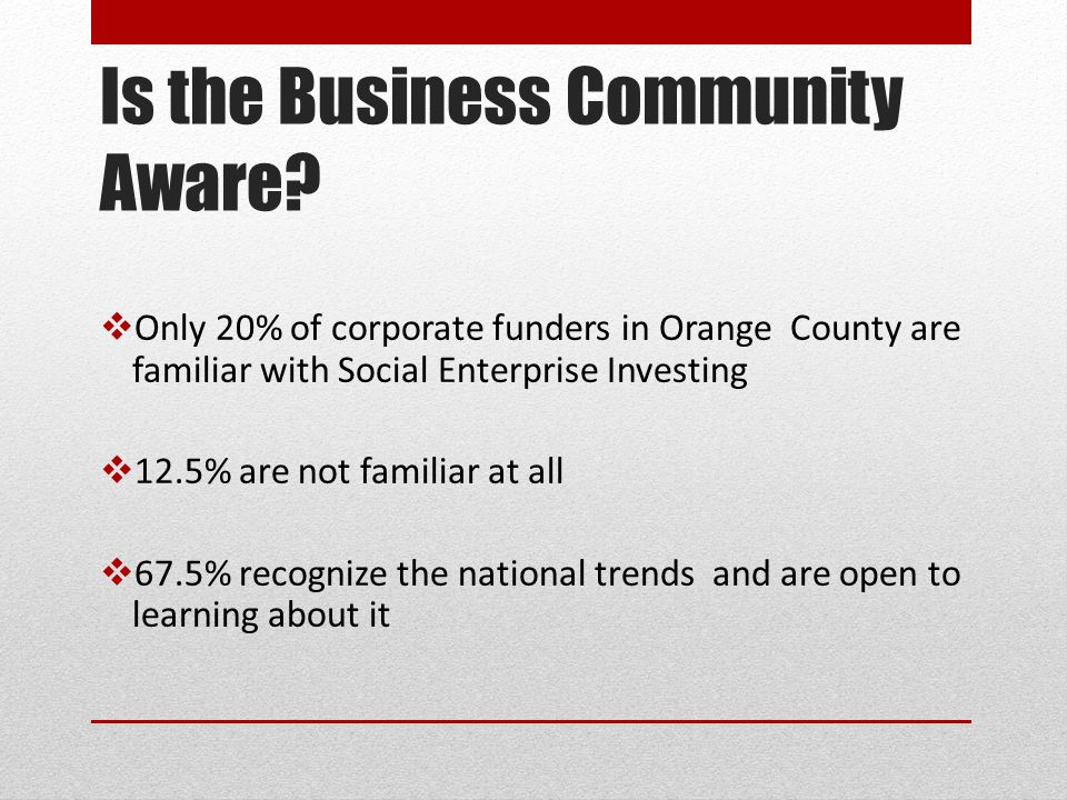 Is the Business Community Aware.