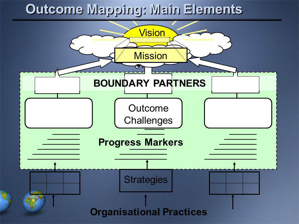 BOUNDARY PARTNERS Vision Outcome Challenges Outcome Mapping: Main Elements Strategies Organisational Practices Progress Markers Mission