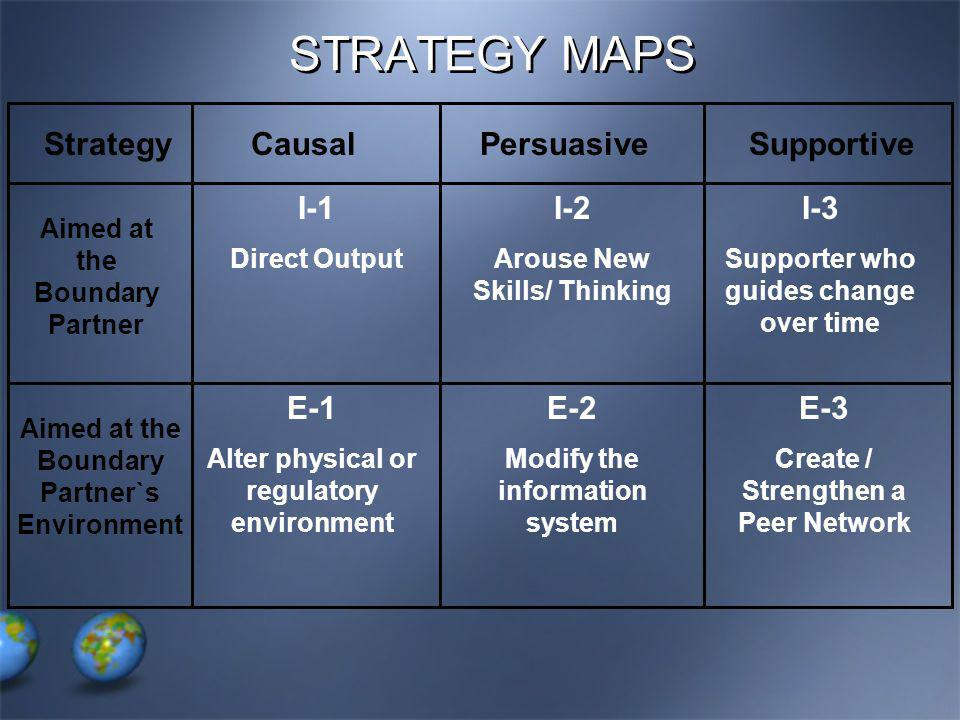 STRATEGY MAPS Aimed at the Boundary Partner Aimed at the Boundary Partner`s Environment StrategySupportivePersuasiveCausal I-1 Direct Output E-1 Alter physical or regulatory environment I-2 Arouse New Skills/ Thinking I-3 Supporter who guides change over time E-2 Modify the information system E-3 Create / Strengthen a Peer Network