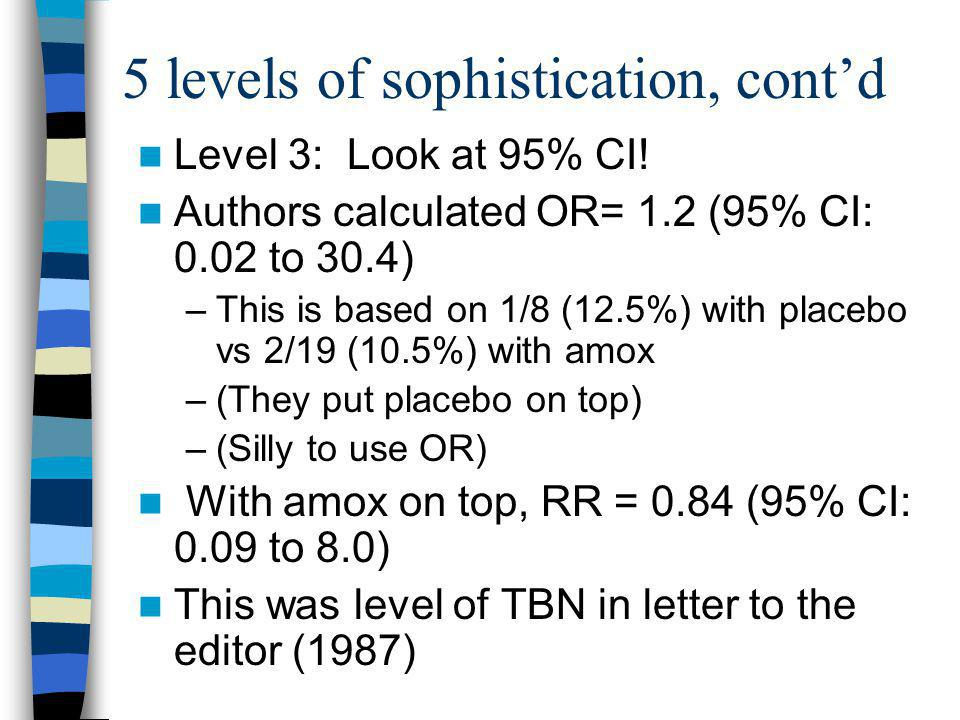 5 levels of sophistication, cont'd Level 3: Look at 95% CI.