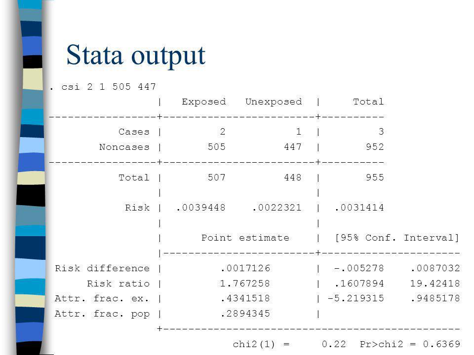 Stata output.