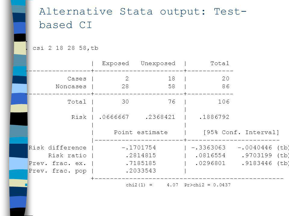 Alternative Stata output: Test- based CI..
