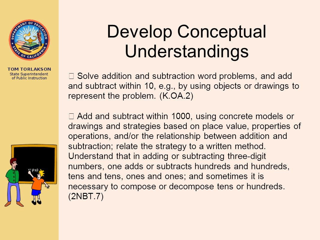 Emphasis on Fluency Fluently multiply and divide within 100, using strategies such as the relationship between multiplication and division (e.g.