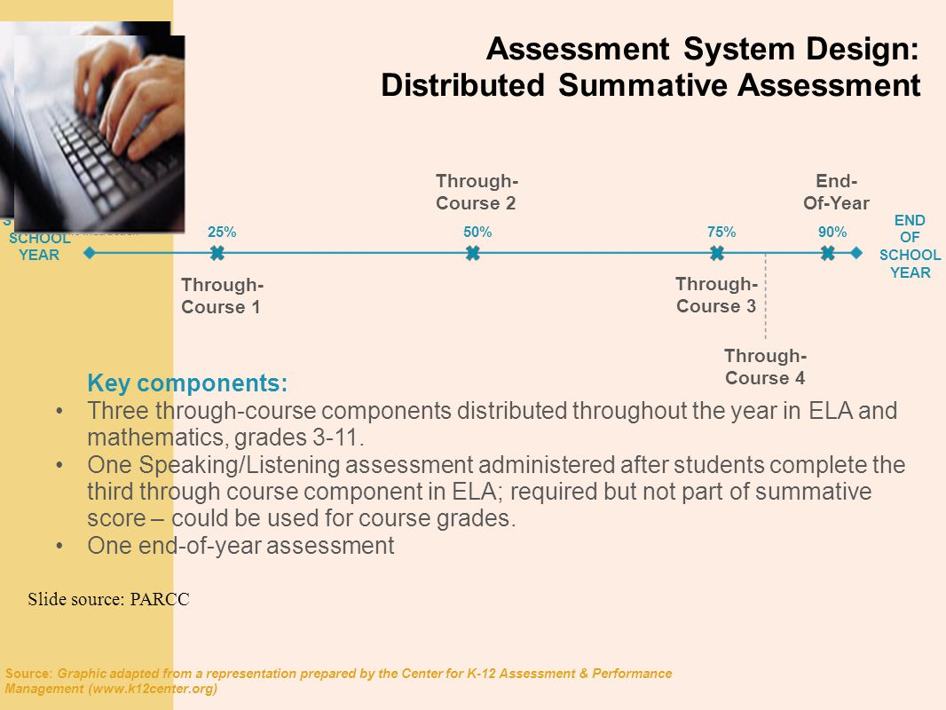 Assessment System Design: Distributed Summative Assessment START OF SCHOOL YEAR END OF SCHOOL YEAR Through- Course 1 Through- Course 2 25% 50% Through-Course 1 and 2: ELA-1 and ELA-2: One or two tasks involving reading texts, drawing conclusions, and presenting analysis in writing.