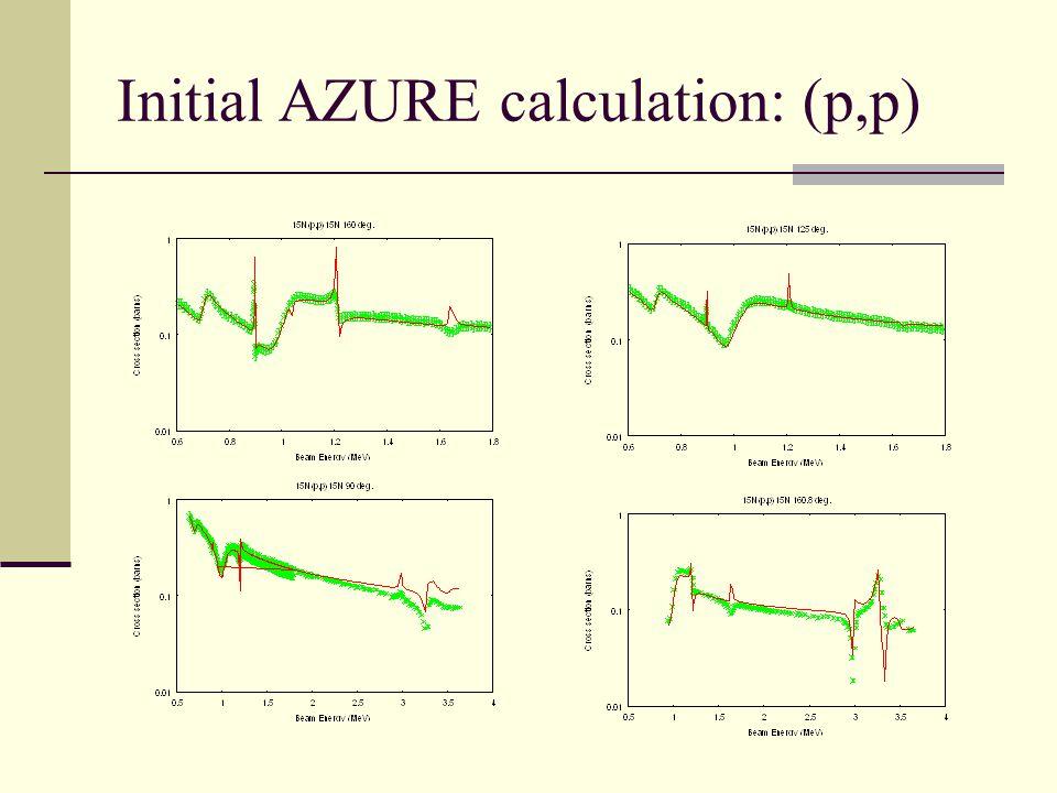 Initial AZURE calculation: (p,p)