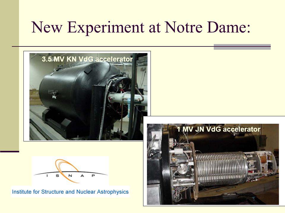 New Experiment at Notre Dame: 3.5 MV KN VdG accelerator 1 MV JN VdG accelerator