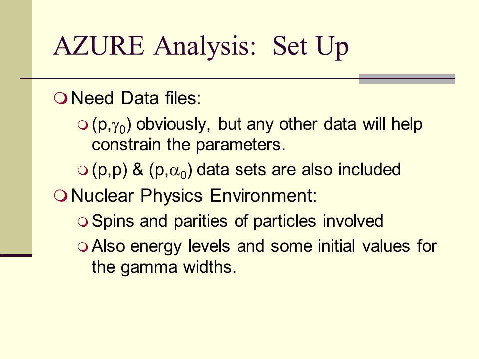 Current included Data Sets:  15 N(p,p) 15 N  Hagedorn (1957): 160°, 125°, 90°  Bashkin (1959): 90 °, 160.8°  15 N(p,  0 ) 16 O  Notre Dame 2007 Data  15 N(p,  0 ) 12 C  Schardt (1952): 160°  Redder (1982): 160°  Zyskind (1979): 160°