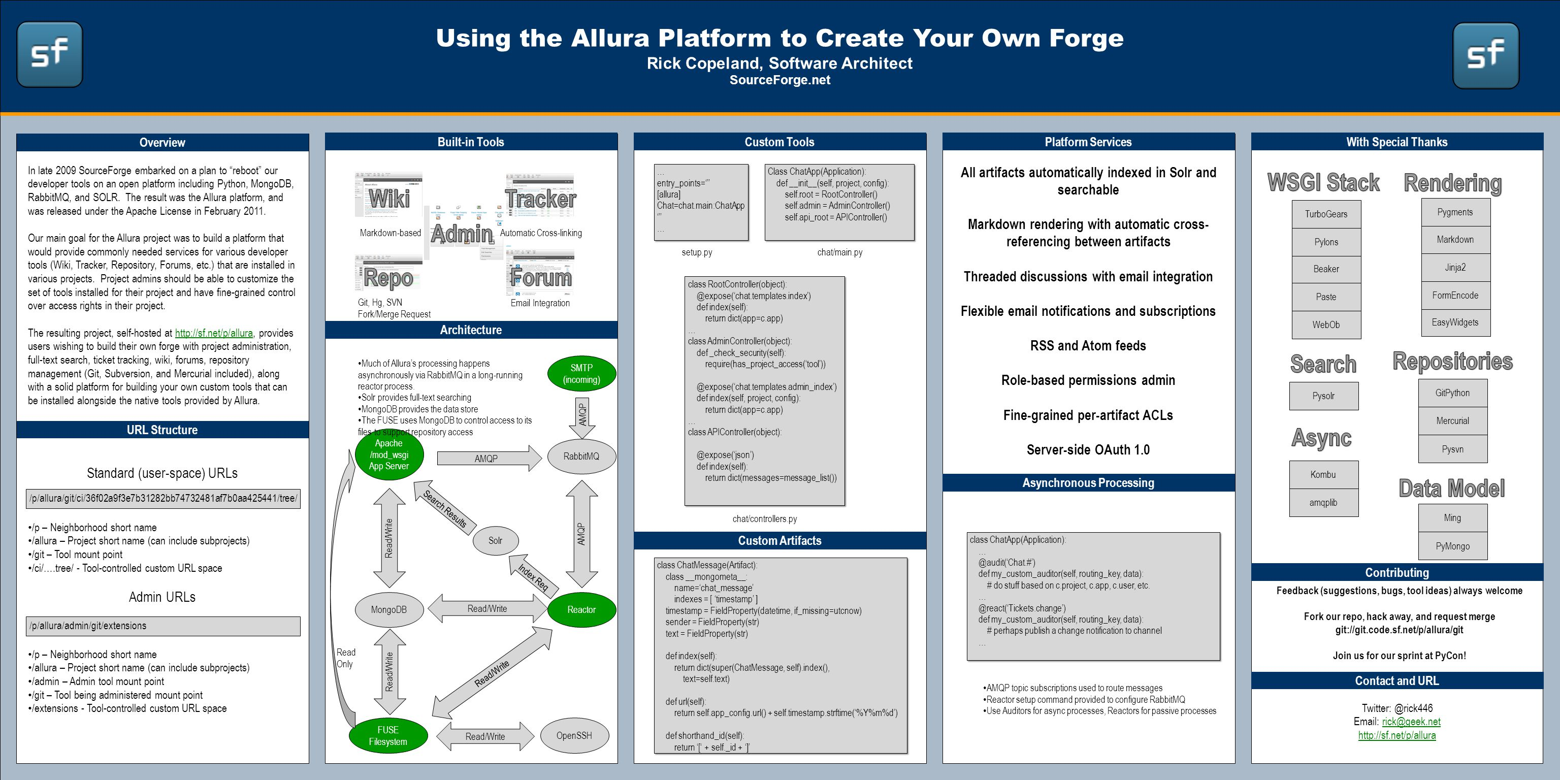 Using the Allura Platform to Create Your Own Forge Rick Copeland, Software Architect SourceForge.net Overview In late 2009 SourceForge embarked on a plan to reboot our developer tools on an open platform including Python, MongoDB, RabbitMQ, and SOLR.