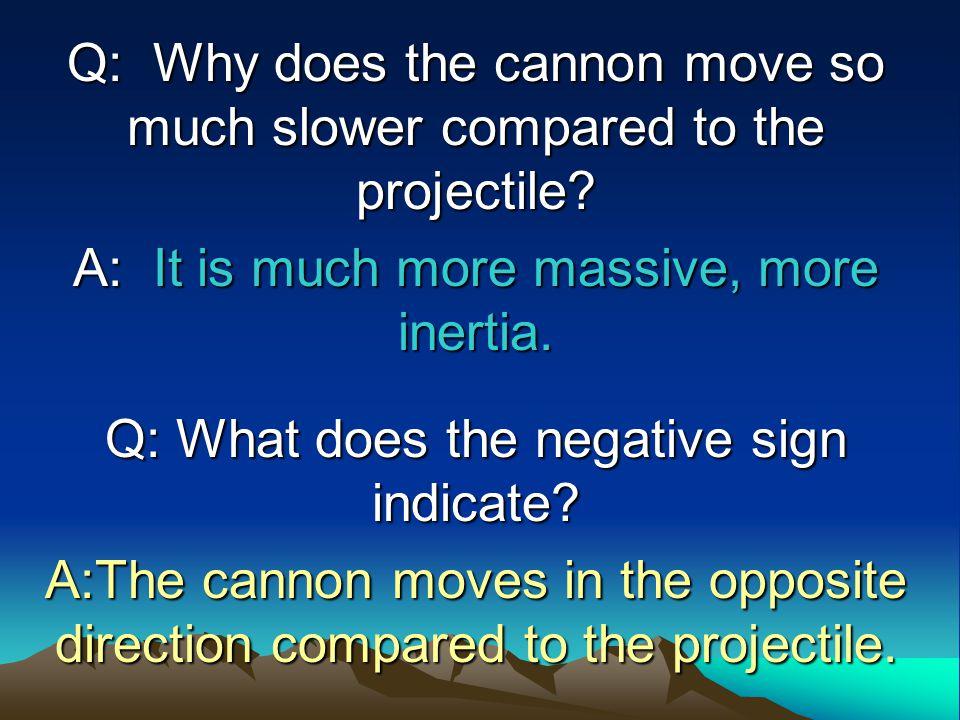 p before = p after 0 = m cannon v cannon + m proj v proj 0= (300 kg) (v cannon ) + (10kg) (200m/s) -(2000kgm/s) -(2000kgm/s) v cannon = --------------