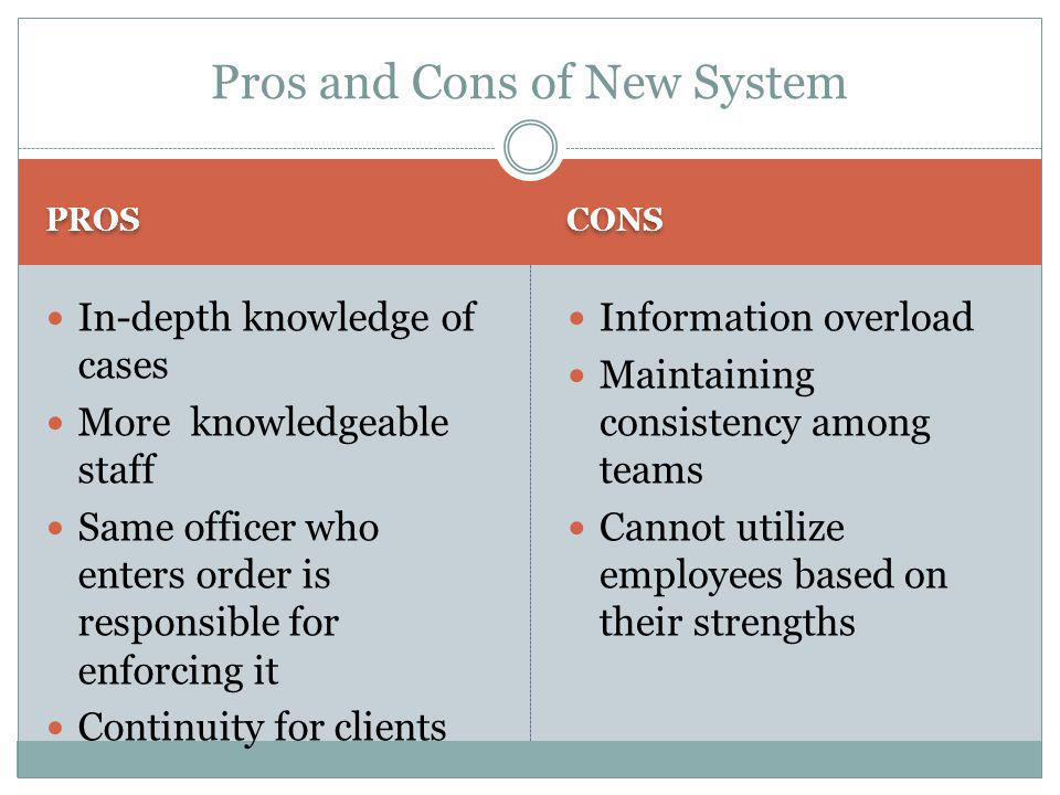 Pros and Cons of New System PROS In-depth knowledge of cases More knowledgeable staff Same officer who enters order is responsible for enforcing it Co
