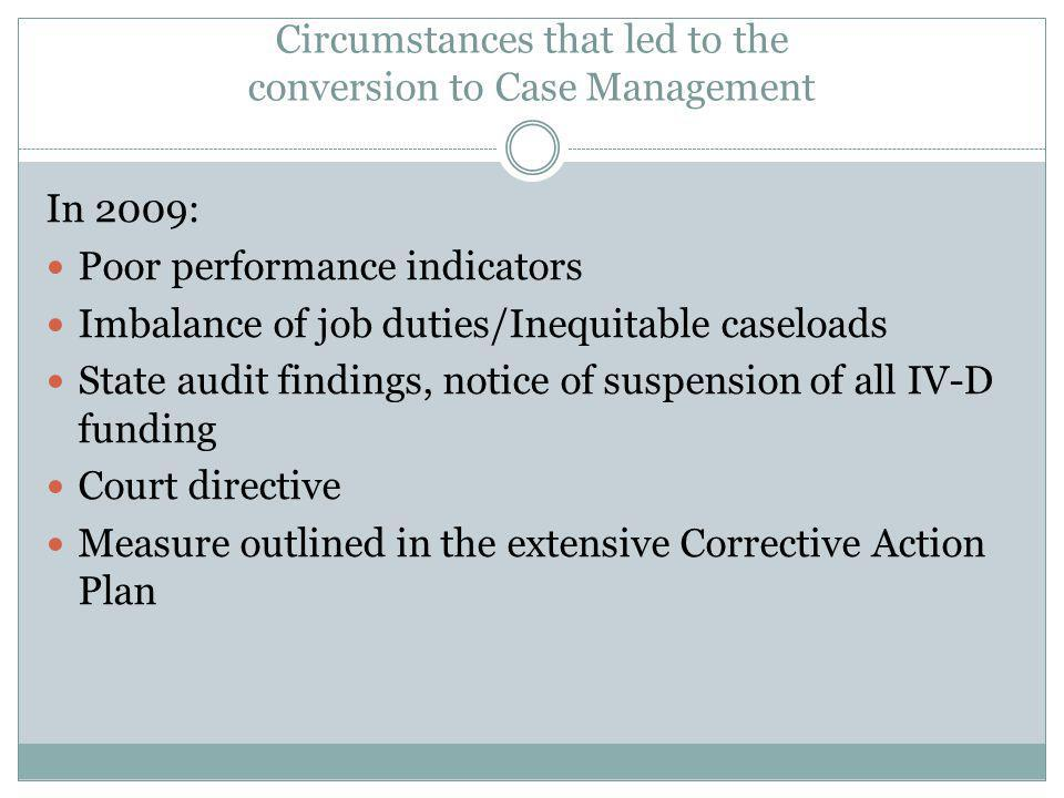 Circumstances that led to the conversion to Case Management In 2009: Poor performance indicators Imbalance of job duties/Inequitable caseloads State a