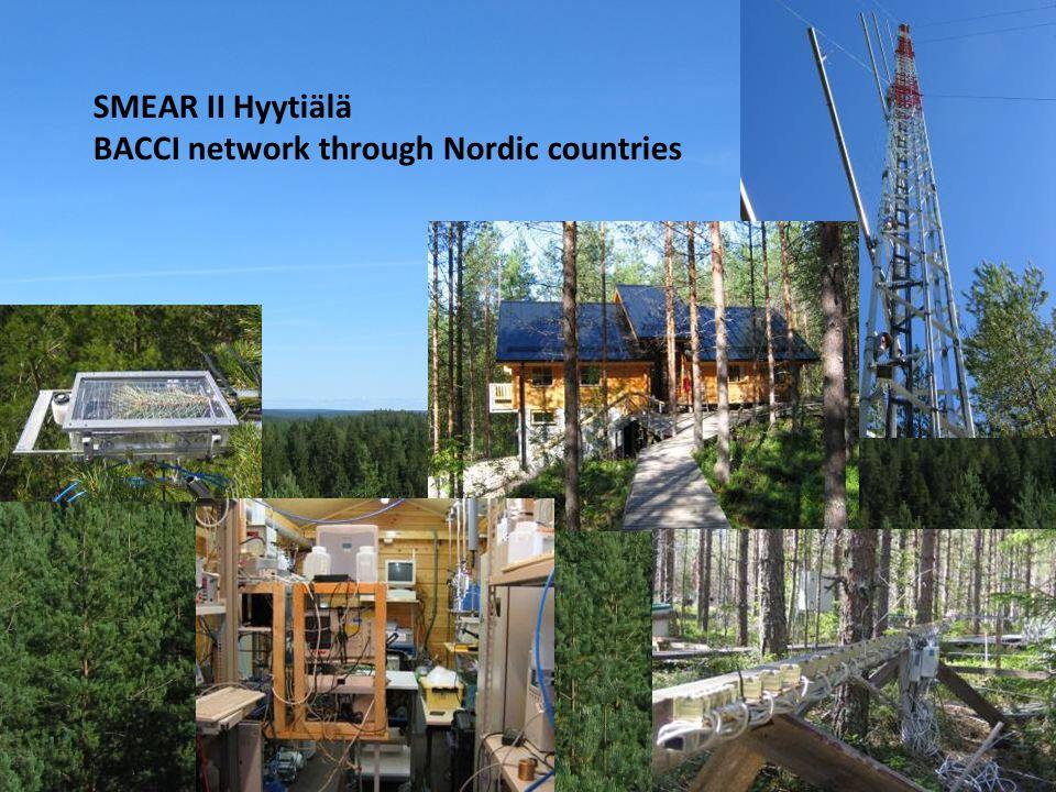 SMEAR II Hyytiälä BACCI network through Nordic countries