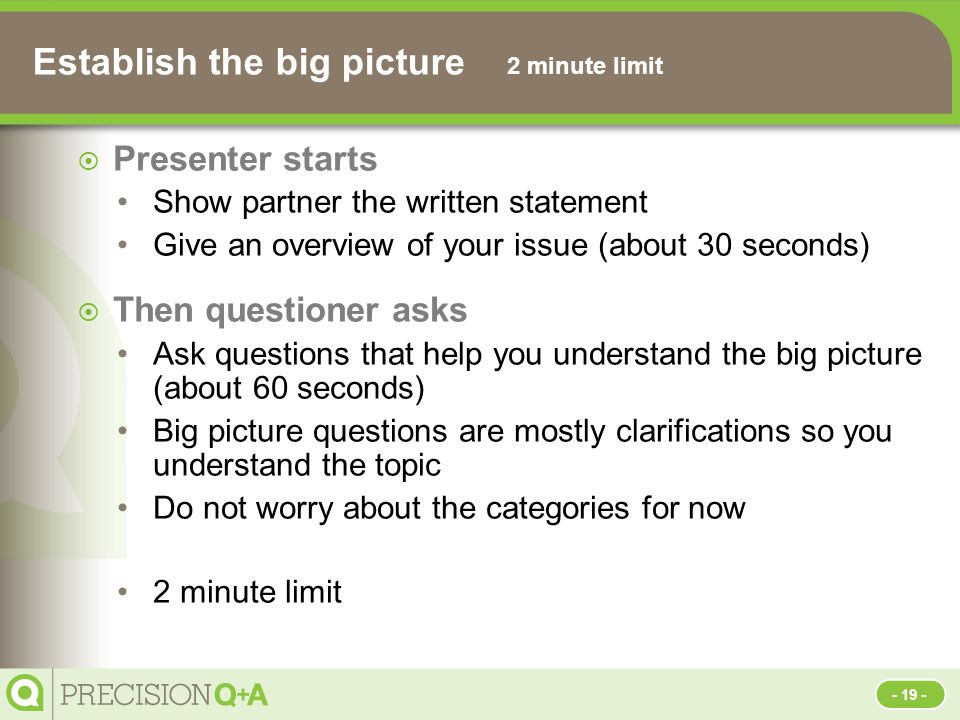 Establish the big picture 2 minute limit  Presenter starts Show partner the written statement Give an overview of your issue (about 30 seconds)  Then questioner asks Ask questions that help you understand the big picture (about 60 seconds) Big picture questions are mostly clarifications so you understand the topic Do not worry about the categories for now 2 minute limit - 19 -