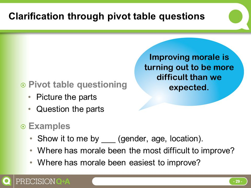 Clarification through pivot table questions  Pivot table questioning Picture the parts Question the parts  Examples Show it to me by ___ (gender, age, location).