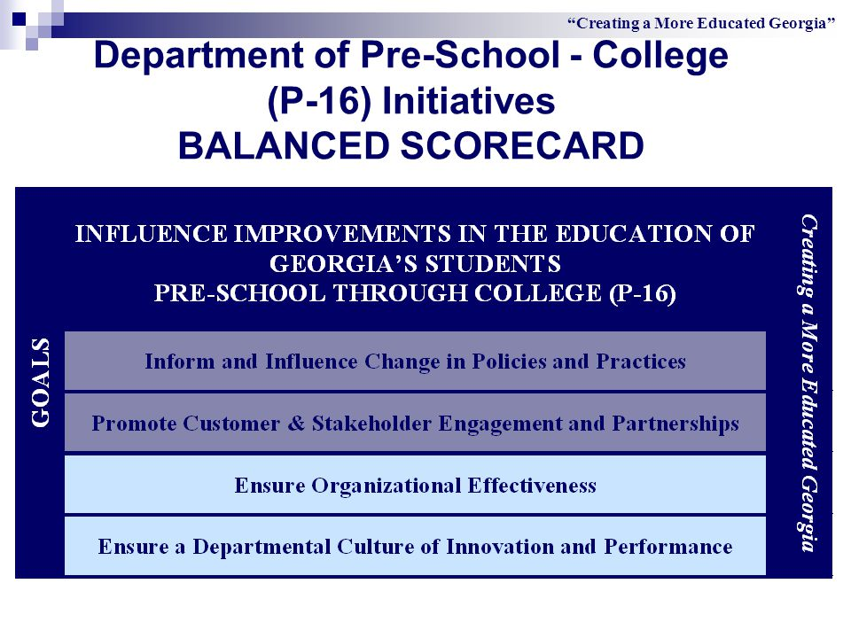 Department of Pre-School - College (P-16) Initiatives BALANCED SCORECARD Creating a More Educated Georgia