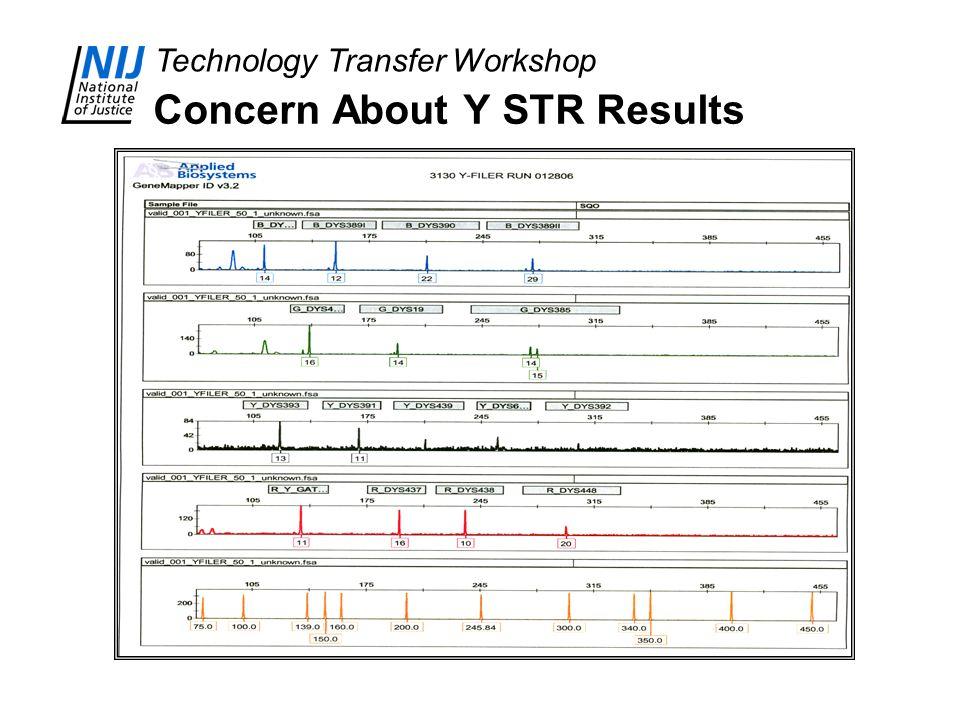 Technology Transfer Workshop Concern About Y STR Results