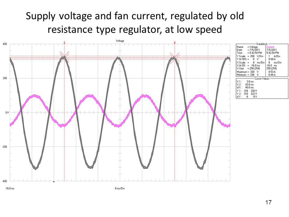 17 Supply voltage and fan current, regulated by old resistance type regulator, at low speed