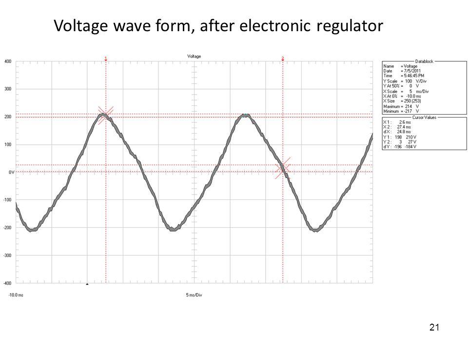21 Voltage wave form, after electronic regulator