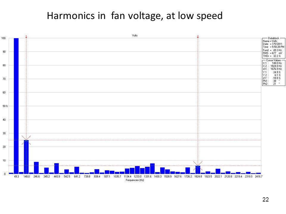22 Harmonics in fan voltage, at low speed