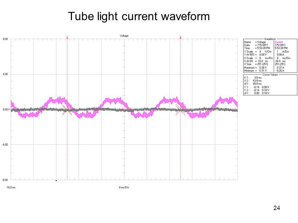 24 Tube light current waveform