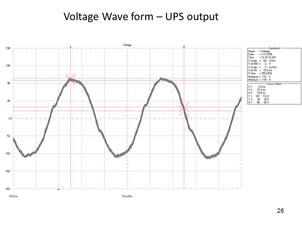 26 Voltage Wave form – UPS output