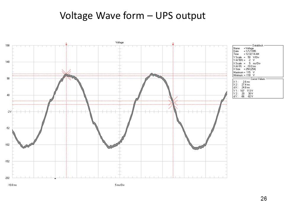 26 Voltage Wave form – UPS output