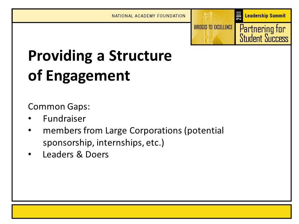 Providing a Structure of Engagement Common Gaps: Fundraiser members from Large Corporations (potential sponsorship, internships, etc.) Leaders & Doers