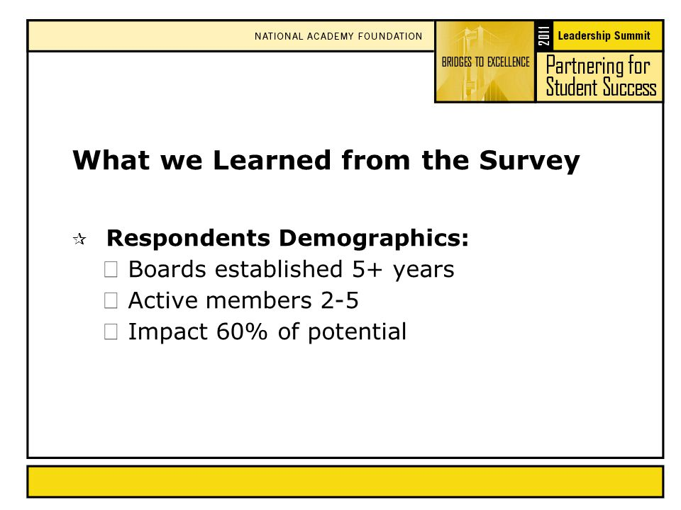 What we Learned from the Survey  Respondents Demographics:  Boards established 5+ years  Active members 2-5  Impact 60% of potential