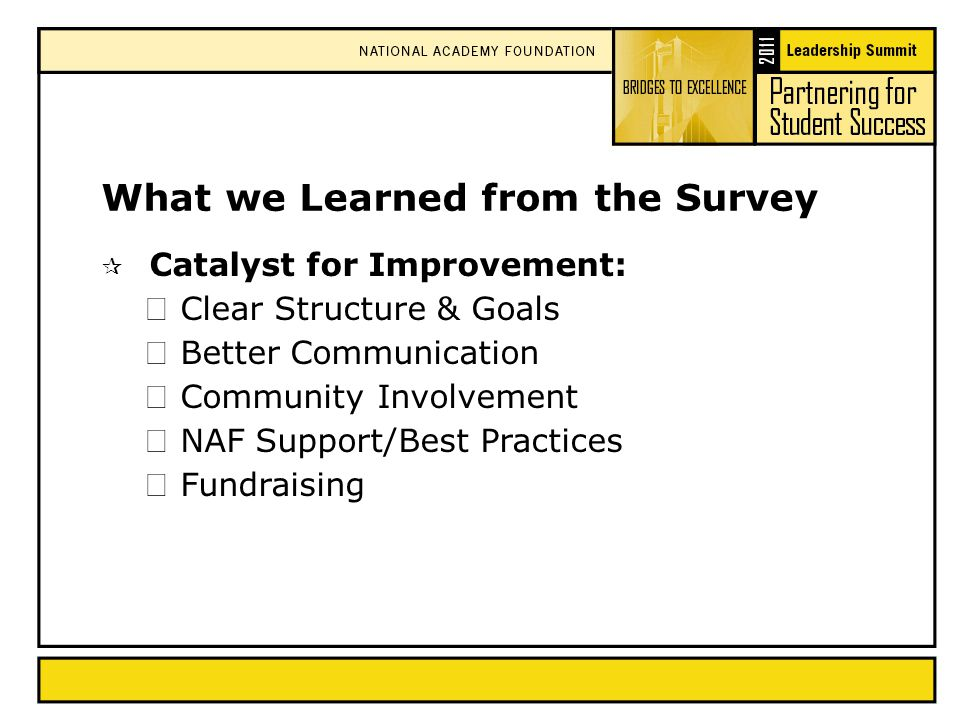 What we Learned from the Survey  Catalyst for Improvement:  Clear Structure & Goals  Better Communication  Community Involvement  NAF Support/Best Practices  Fundraising