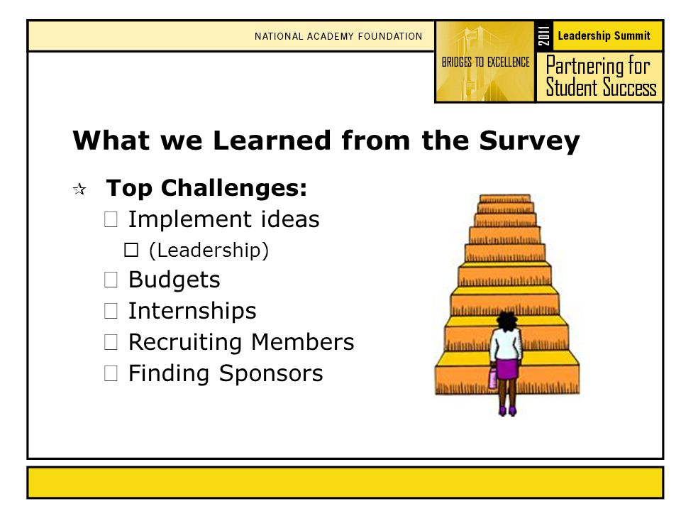 What we Learned from the Survey  Top Challenges:  Implement ideas  (Leadership)  Budgets  Internships  Recruiting Members  Finding Sponsors