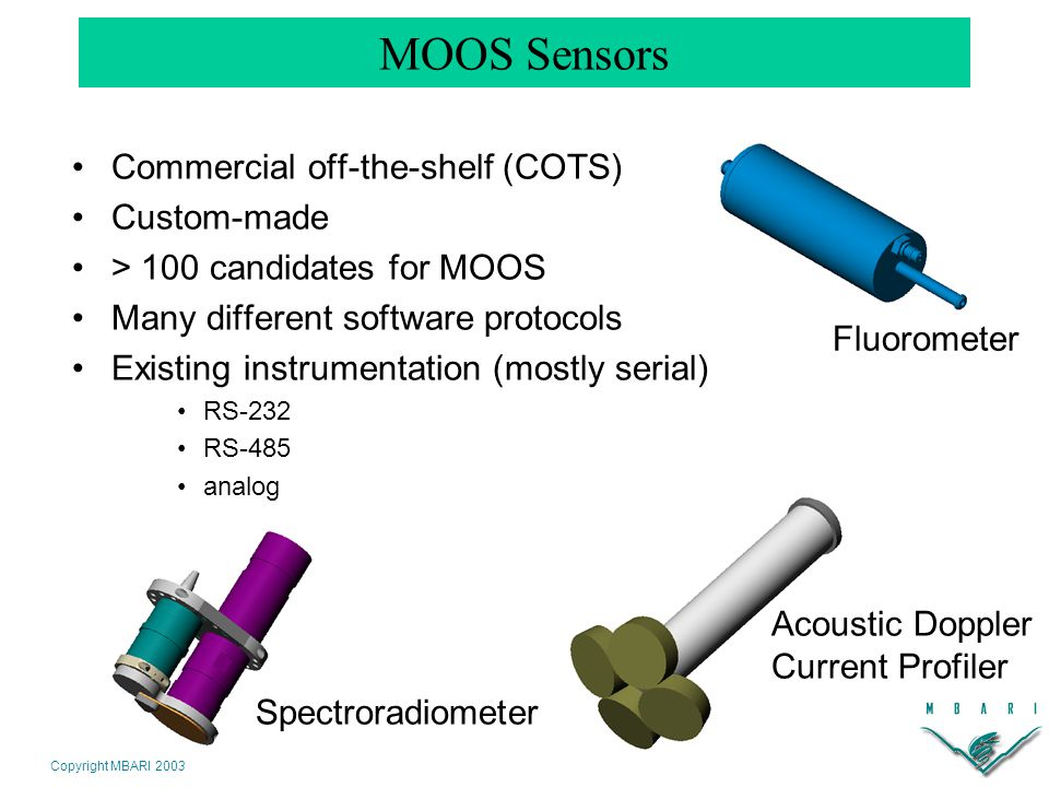Copyright MBARI 2003 MOOS Sensors Commercial off-the-shelf (COTS) Custom-made > 100 candidates for MOOS Many different software protocols Existing instrumentation (mostly serial) RS-232 RS-485 analog Spectroradiometer Acoustic Doppler Current Profiler Fluorometer