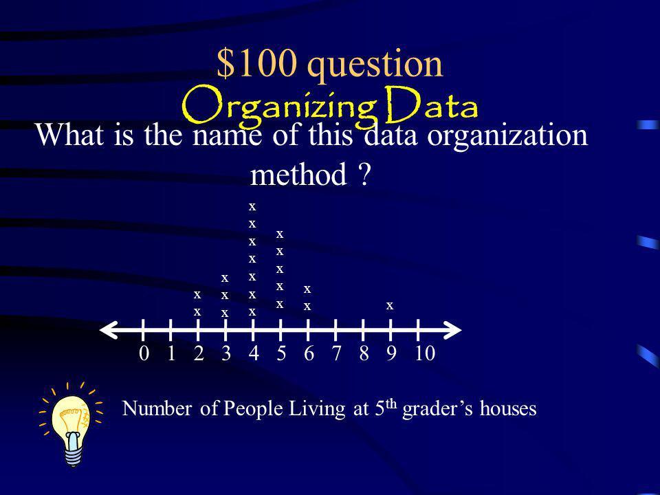 Jeopardy Organizing Data Stem & Leaf What's in Common? Adding & Subtracting fractions Q $100 Q $200 Q $300 Q $400 Q $500 Q $100 Q $200 Q $300 Q $400 Q