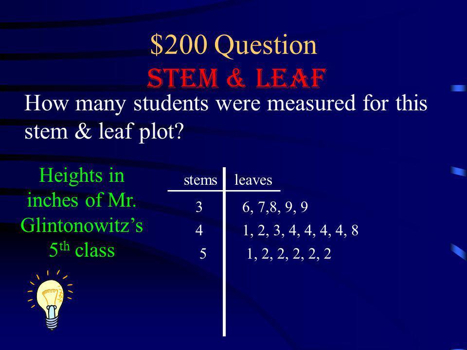 $100 Answer Stem & Leaf stems leaves Stems -100s & 10s Leaves- 1s