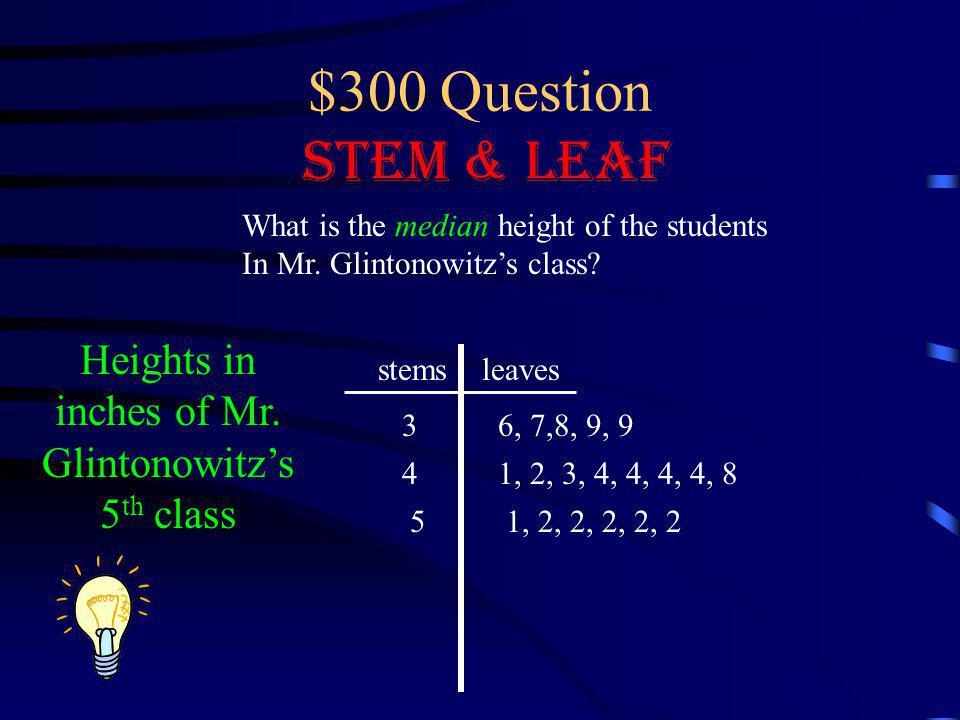 $200 Answer Stem & Leaf 19 students