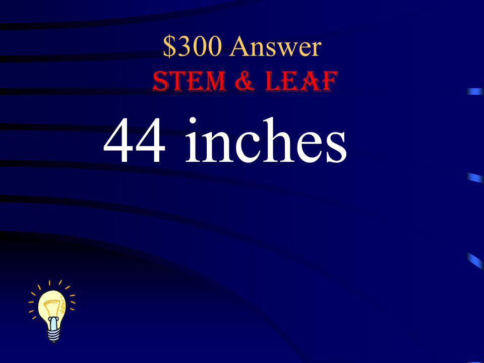 $300 Question Stem & Leaf stemsleaves 36, 7,8, 9, 9 41, 2, 3, 4, 4, 4, 4, 8 51, 2, 2, 2, 2, 2 Heights in inches of Mr. Glintonowitz's 5 th class What