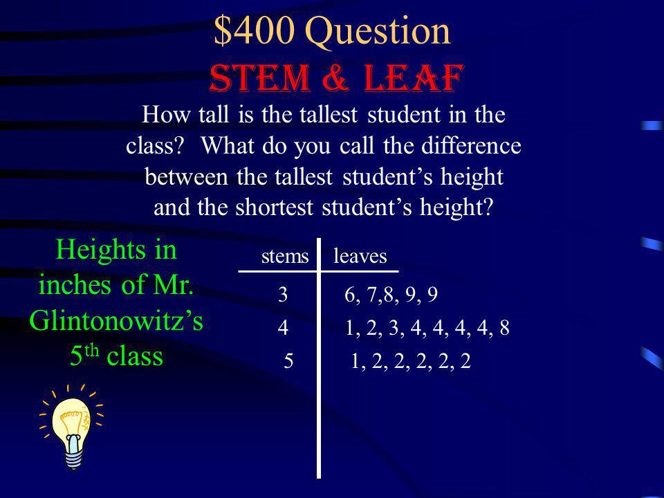 $300 Answer Stem & Leaf 44 inches