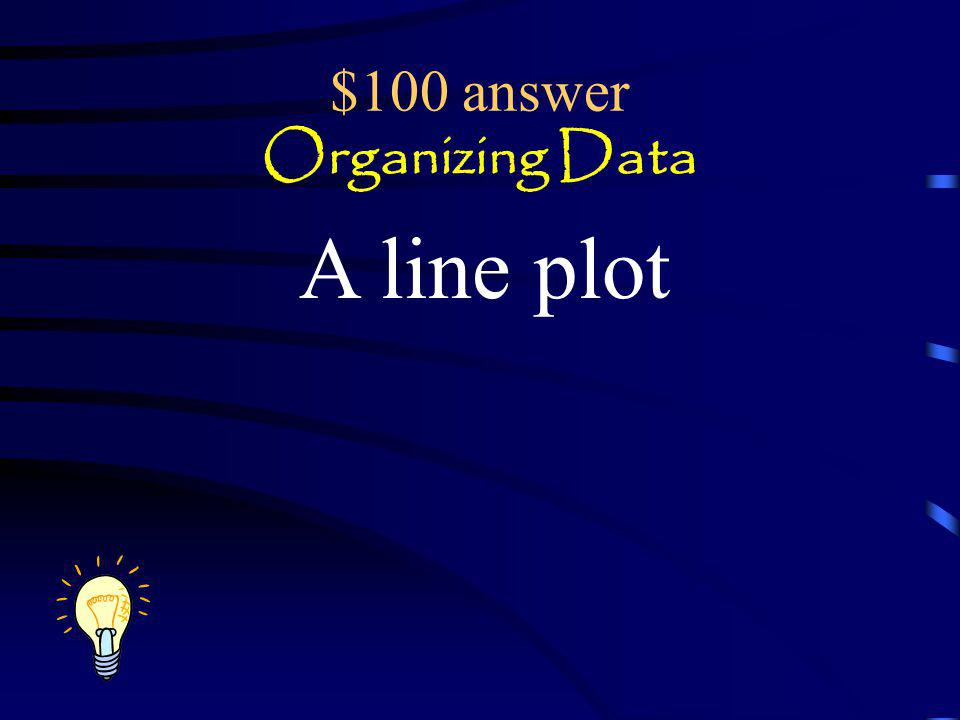 $100 question Organizing Data What is the name of this data organization method ? 012345678910 Number of People Living at 5 th grader's houses xxxxxxx