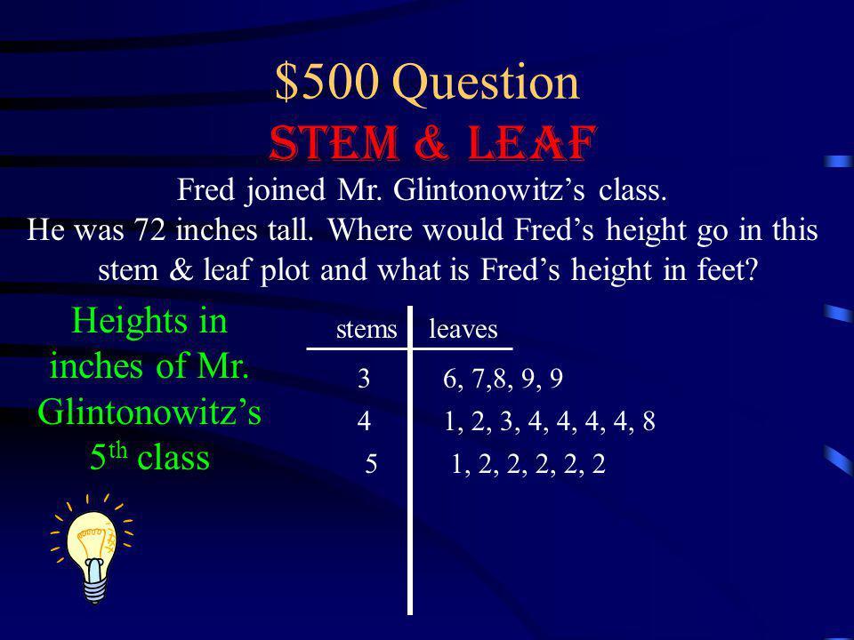 $400 Answer Stem & Leaf 52 Inches The Range