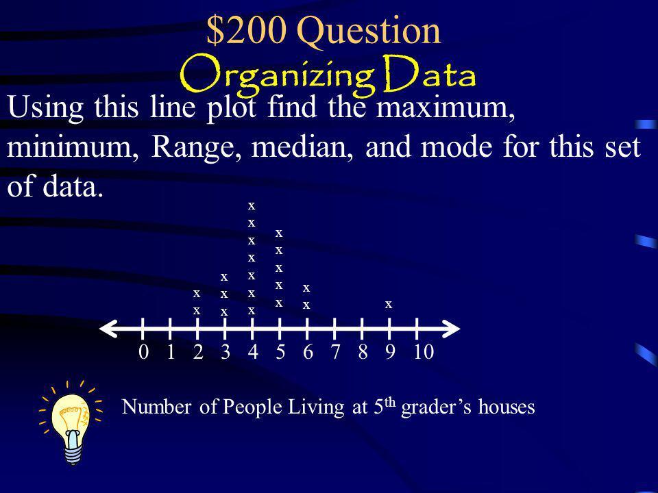 $100 answer Organizing Data A line plot