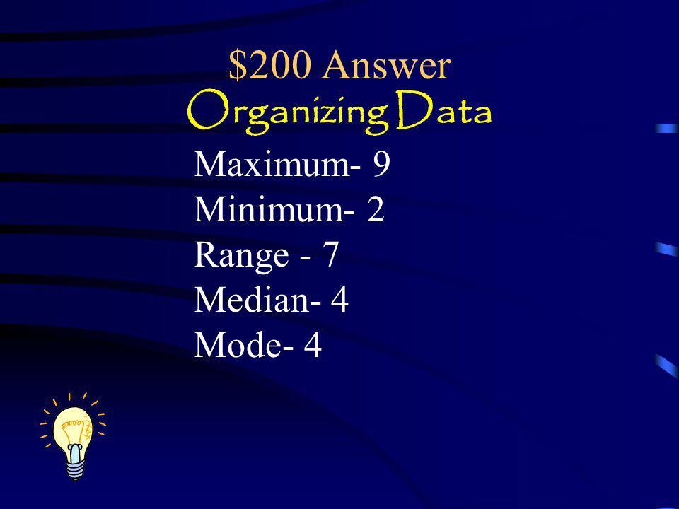 $200 Answer Organizing Data Maximum- 9 Minimum- 2 Range - 7 Median- 4 Mode- 4
