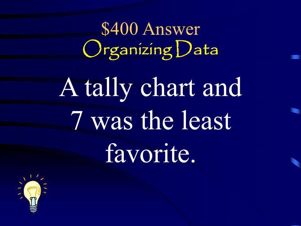$400 Question Organizing Data This data has been organized into what kind of chart and what number was the least favorite? 1 3 5 7 9 11 13 Favorite Sp
