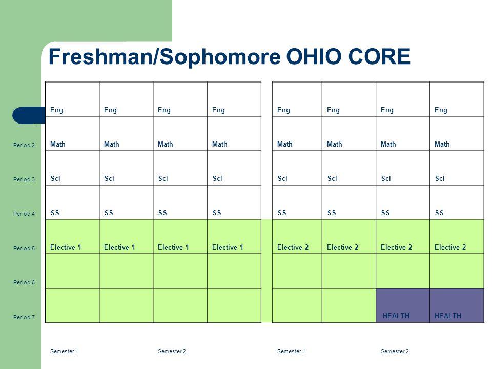 Freshman/Sophomore OHIO CORE Period 1 Eng Period 2 Math Period 3 Sci Period 4 SS Period 5 Elective 1 Elective 2 Period 6 Period 7 HEALTH Semester 1Semester 2Semester 1Semester 2