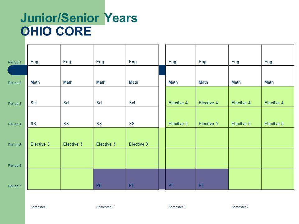 Junior/Senior Years OHIO CORE Period 1 Eng Period 2 Math Period 3 Sci Elective 4 Period 4 SS Elective 5 Period 5 Elective 3 Period 6 Period 7 PE Semester 1Semester 2Semester 1Semester 2