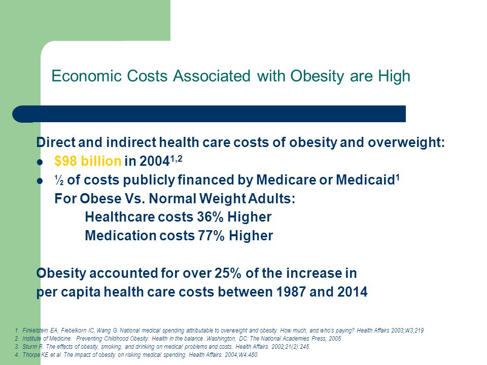 Economic Costs Associated with Obesity are High Direct and indirect health care costs of obesity and overweight: $98 billion in 2004 1,2 ½ of costs pu