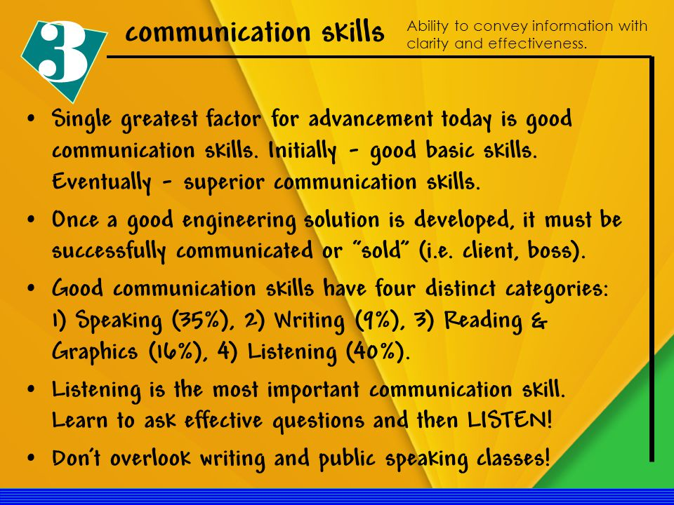 communication skills 3 Ability to convey information with clarity and effectiveness.