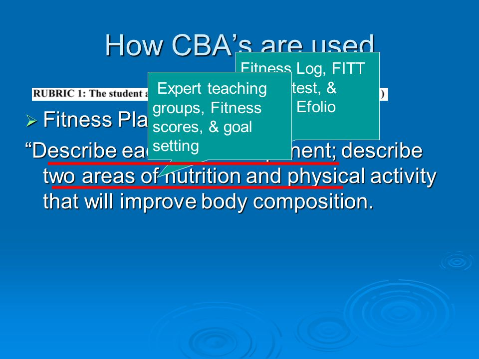 How CBA's are used  Fitness Plan for Pat.