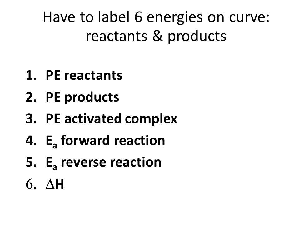 Have to label 6 energies on curve: reactants & products 1.PE reactants 2.PE products 3.PE activated complex 4.E a forward reaction 5.E a reverse reaction  H
