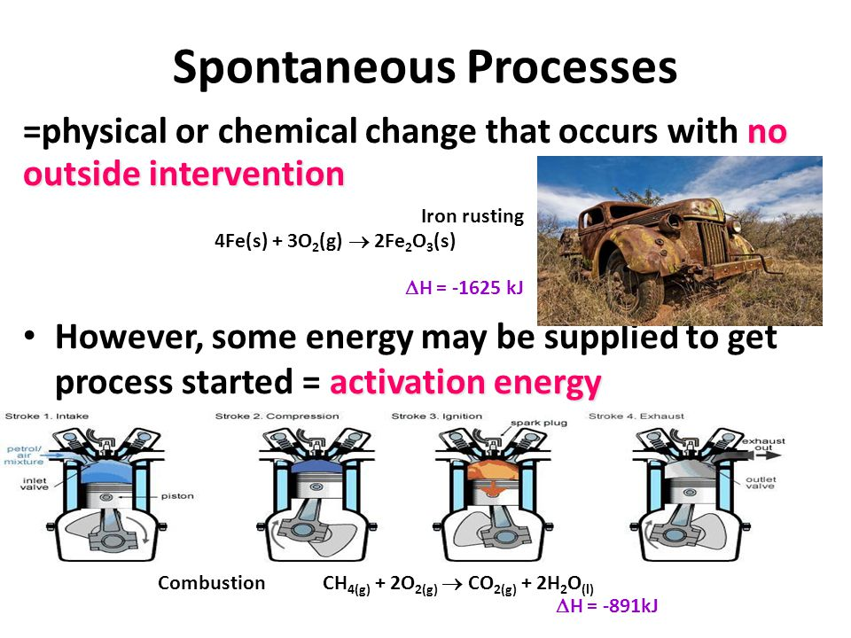 Spontaneous Processes no outside intervention =physical or chemical change that occurs with no outside intervention activation energy However, some energy may be supplied to get process started = activation energy Iron rusting 4Fe(s) + 3O 2 (g)  2Fe 2 O 3 (s)  H = -1625 kJ Combustion CH 4(g) + 2O 2(g)  CO 2(g) + 2H 2 O (l)  H = -891kJ