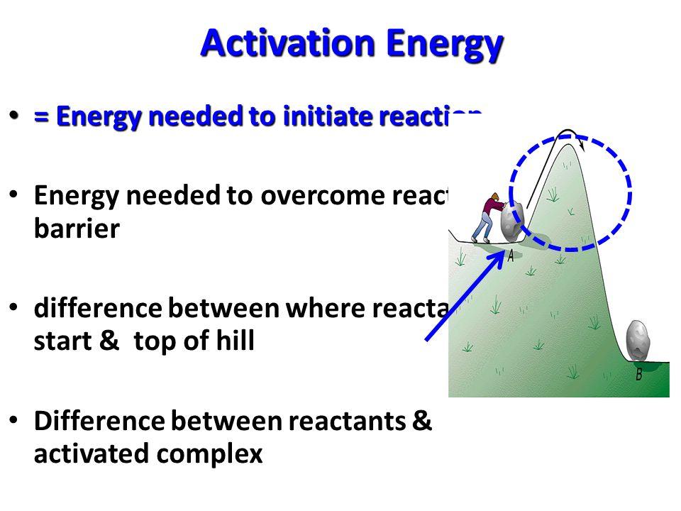 Activation Energy = Energy needed to initiate reaction = Energy needed to initiate reaction Energy needed to overcome reaction barrier difference betw