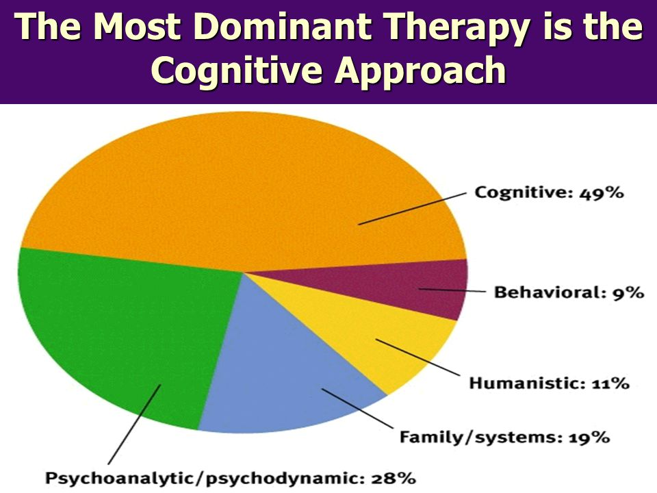 Assumption and Goal of Cognitive Therapy Cognitive Therapy assumes that thoughts exist between events and responses.